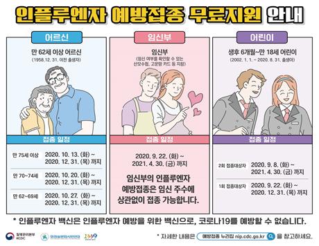 어르신(만62세이상), 임신부, 어린이(생후6개월~만18세) 인플루엔자 예방접종 무료지원
