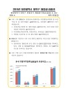 2019년도 결산기준 재정공시